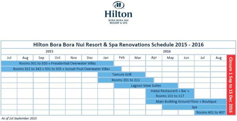 HBBN calendar